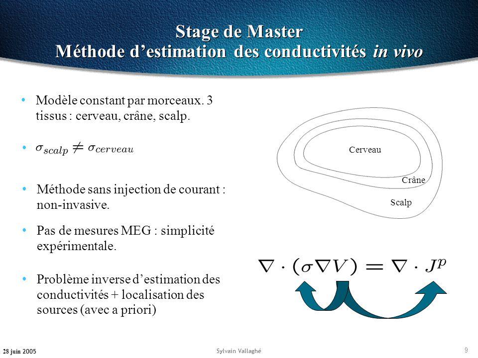 9 28 juin 2005 Sylvain Vallaghé Stage de Master Méthode destimation des conductivités in vivo Modèle constant par morceaux. 3 tissus : cerveau, crâne,