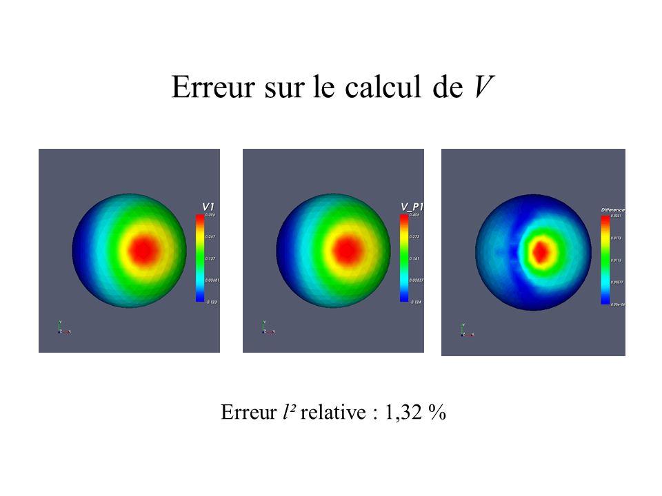 Erreur sur le calcul de V Erreur l² relative : 1,32 %