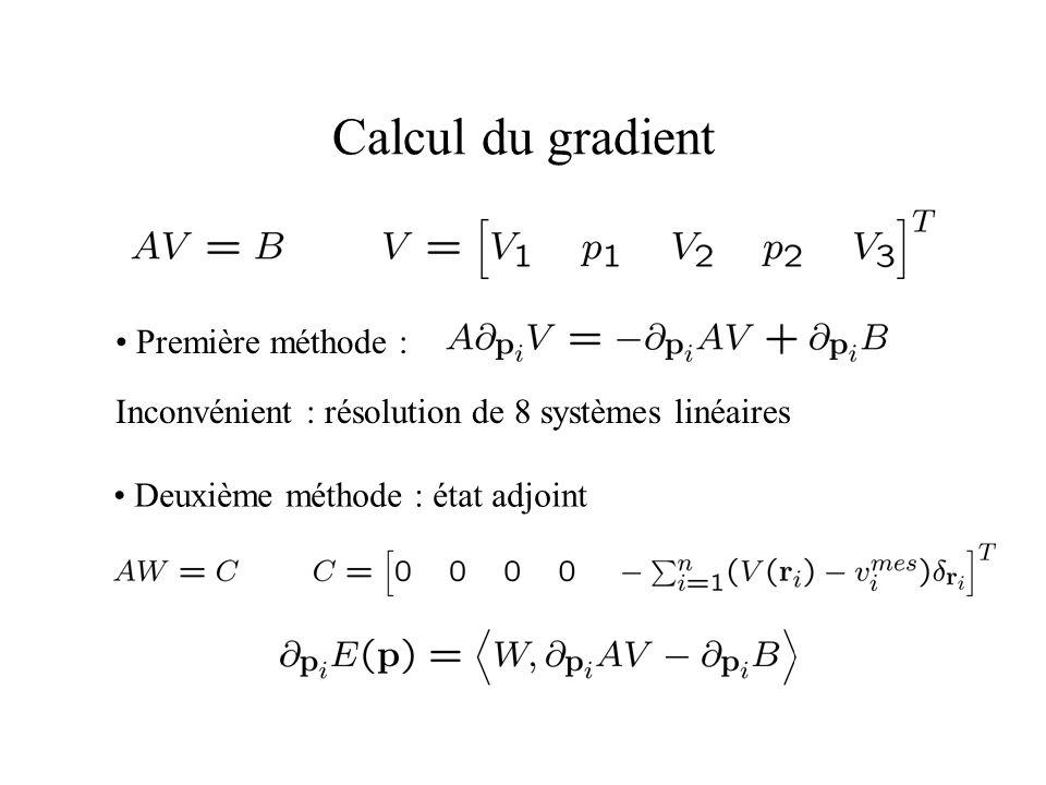 Calcul du gradient Première méthode : Inconvénient : résolution de 8 systèmes linéaires Deuxième méthode : état adjoint