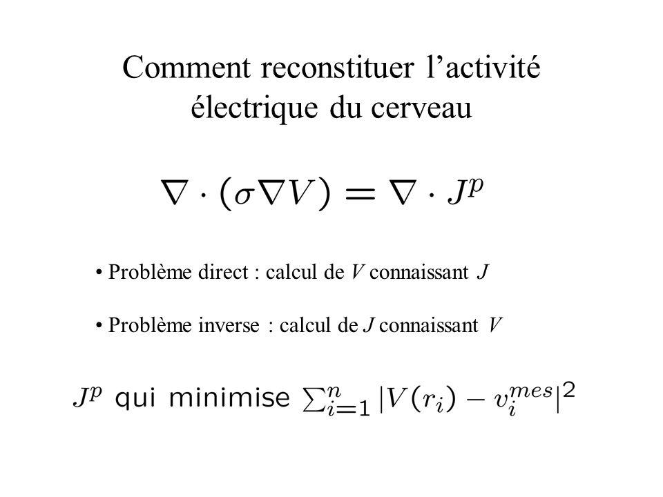 Comment reconstituer lactivité électrique du cerveau Problème direct : calcul de V connaissant J Problème inverse : calcul de J connaissant V