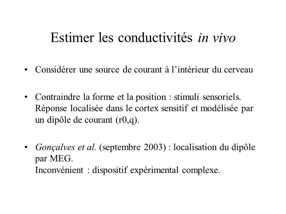 Estimer les conductivités in vivo Considérer une source de courant à lintérieur du cerveau Contraindre la forme et la position : stimuli sensoriels.