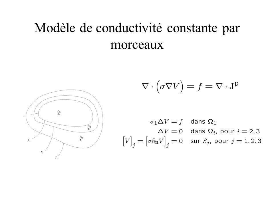 Formulation intégrale On applique la formule de Green sur chaque domaine i On obtient une relation entre les intégrales de surface de V et n V Résolution par éléments finis