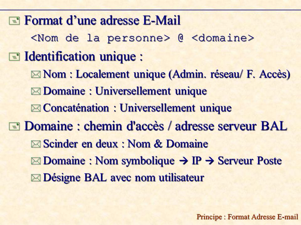 Principe : Format Adresse E-mail Format dune adresse E-Mail Format dune adresse E-Mail @ @ Identification unique : Identification unique : Nom : Localement unique (Admin.