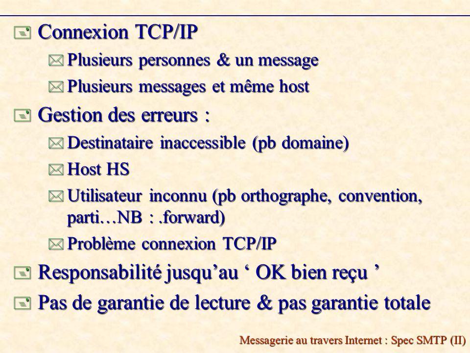 Messagerie au travers Internet : Spec SMTP (II) Connexion TCP/IP Connexion TCP/IP Plusieurs personnes & un message Plusieurs personnes & un message Plusieurs messages et même host Plusieurs messages et même host Gestion des erreurs : Gestion des erreurs : Destinataire inaccessible (pb domaine) Destinataire inaccessible (pb domaine) Host HS Host HS Utilisateur inconnu (pb orthographe, convention, parti…NB :.forward) Utilisateur inconnu (pb orthographe, convention, parti…NB :.forward) Problème connexion TCP/IP Problème connexion TCP/IP Responsabilité jusquau OK bien reçu Responsabilité jusquau OK bien reçu Pas de garantie de lecture & pas garantie totale Pas de garantie de lecture & pas garantie totale