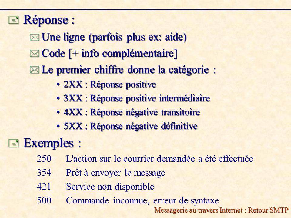 Messagerie au travers Internet : Retour SMTP Réponse : Réponse : Une ligne (parfois plus ex: aide) Une ligne (parfois plus ex: aide) Code [+ info complémentaire] Code [+ info complémentaire] Le premier chiffre donne la catégorie : Le premier chiffre donne la catégorie : 2XX : Réponse positive2XX : Réponse positive 3XX : Réponse positive intermédiaire3XX : Réponse positive intermédiaire 4XX : Réponse négative transitoire4XX : Réponse négative transitoire 5XX : Réponse négative définitive5XX : Réponse négative définitive Exemples : Exemples : 250L action sur le courrier demandée a été effectuée 354Prêt à envoyer le message 421Service non disponible 500Commande inconnue, erreur de syntaxe