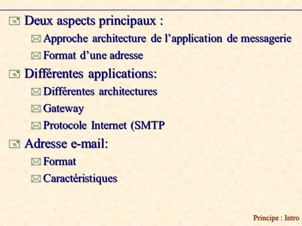 Synthèse sur un exemple (V) Content-Type: image/gif; name= jin-roh.gif Content-Disposition: inline; filename= jin-roh.gif Content-Transfer-Encoding: base64 R0lGODdhXgHIALMAAD09PQgAABAAABgAACEAACkAADEAAD0AAFYAAGsAA AL0AAMYAACH5BAEAAAAALAAAAABeAcgAAAT+EMhJq7046827/2AojmRpT 75jH7/dM/wd4DMSBBr/IBUSYUKG1c8Hi2FoYUeJESwUUMOCEgh9Fjh09K wQe1iwoOpoQZsyMLSTJt3pQ4QIEBnD19/rQWAQA7 --------------7CB393F6F3022842ED8132E0
