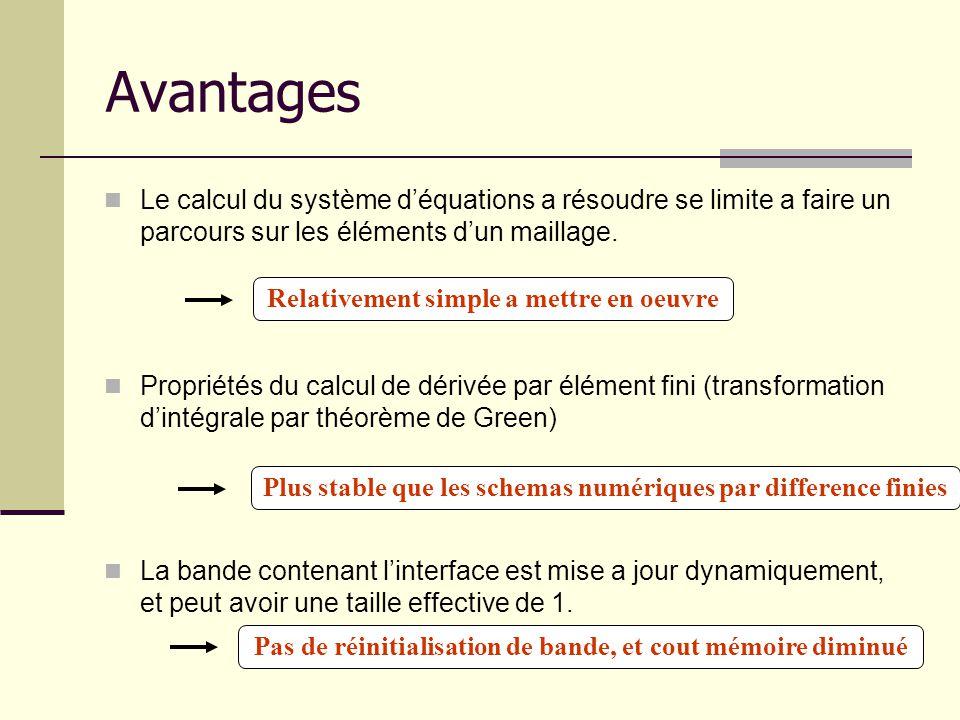 Avantages Le calcul du système déquations a résoudre se limite a faire un parcours sur les éléments dun maillage. Propriétés du calcul de dérivée par