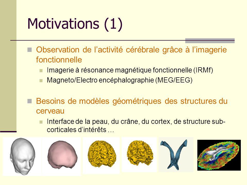Motivation (2) IRM fonctionnelle Projection des cartes dactivation sur la surface du cortex MEG/EEG Modélisation de la conductivité de la tête pour le problème direct et inverse