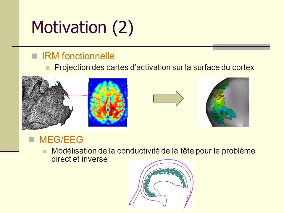 Motivation (2) IRM fonctionnelle Projection des cartes dactivation sur la surface du cortex MEG/EEG Modélisation de la conductivité de la tête pour le