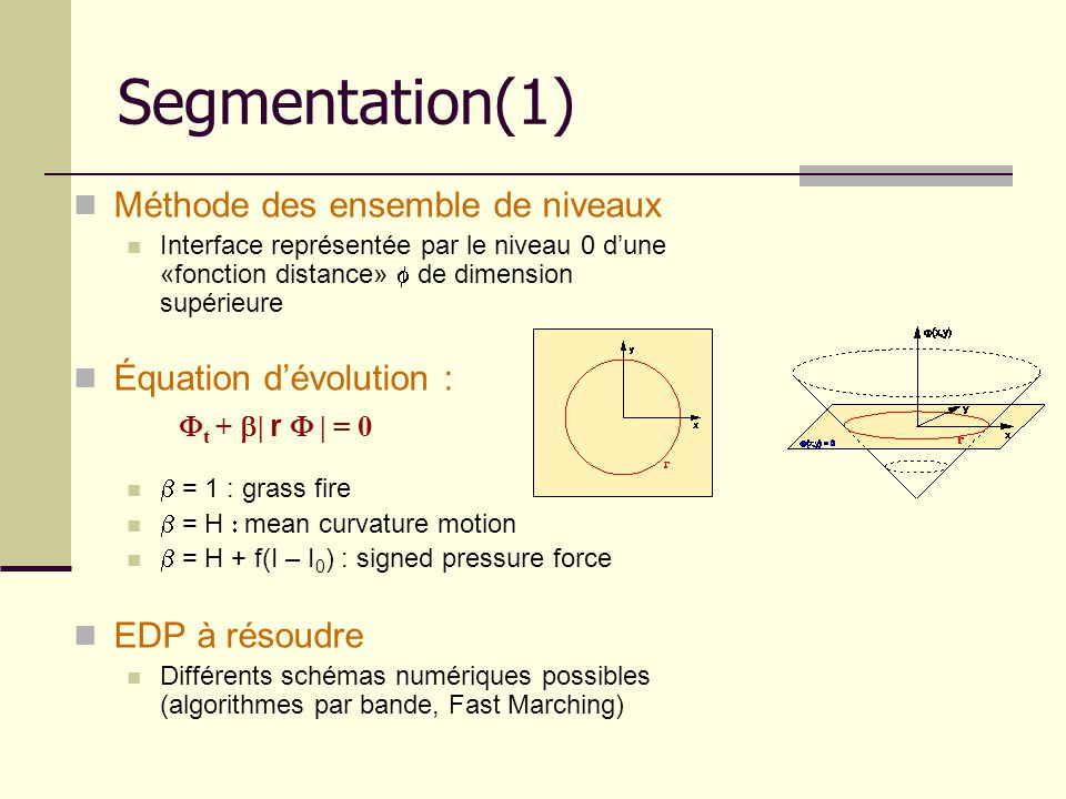 Segmentation(1) Méthode des ensemble de niveaux Interface représentée par le niveau 0 dune «fonction distance» de dimension supérieure Équation dévolu