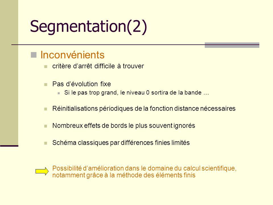 Segmentation(2) Inconvénients critère darrêt difficile à trouver Pas dévolution fixe Si le pas trop grand, le niveau 0 sortira de la bande … Réinitial