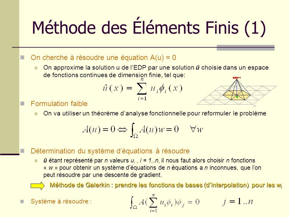 Méthode des Éléments Finis (1) On cherche à résoudre une équation A(u) = 0 On approxime la solution u de lEDP par une solution û choisie dans un espac