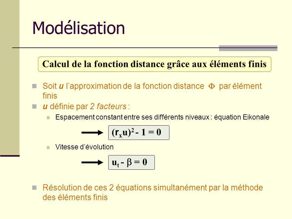 Algorithmique Application sur un maillage 2D quadrangulaire puis 3D hexaédrique pour faciliter le partitionnement de lespace.