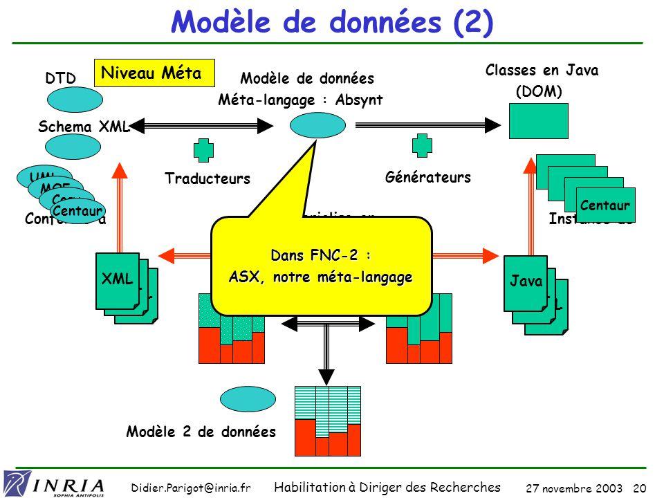 27 novembre 2003 19 Didier.Parigot@inria.fr Habilitation à Diriger des Recherches Le modèle de données (1) Objectifs Modèle indépendant : PIM 4Dun langage de programmation (dune plate-forme) : format neutre 4des générateurs qui instrument le modèle : PSMs Utilisation des efforts de standardisation du W3C 4souvrir vers des champs dapplication plus vastes !!