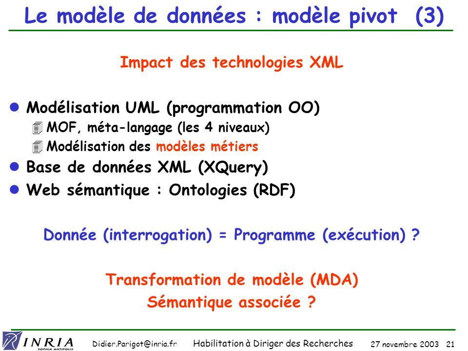 27 novembre 2003 20 Didier.Parigot@inria.fr Habilitation à Diriger des Recherches UML MOF Modèle de données (2) Modèle de données Méta-langage : Absynt Traducteurs DTD Schema XML Générateurs Classes en Java (DOM) Instance de XML Java XML Conforme à Se serialise en Se représente en PSM Cosy Centaur Modèle 1 de données Modèle 2 de données Dans FNC-2 : ASX, notre méta-langage Niveau Méta