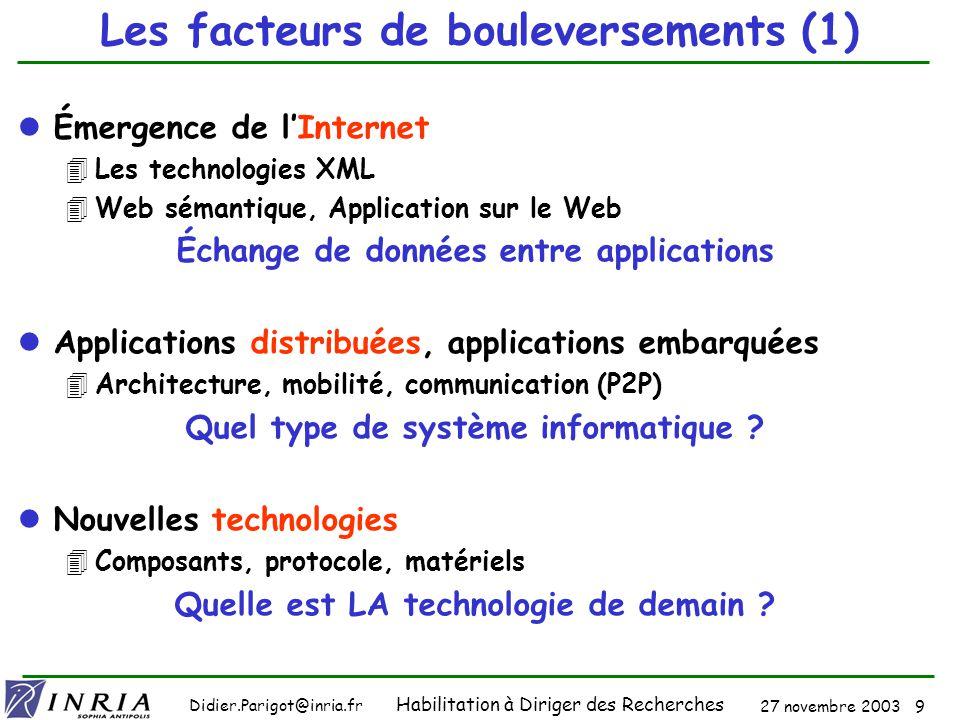 27 novembre 2003 8 Didier.Parigot@inria.fr Habilitation à Diriger des Recherches FNC-2 et SmartTools Deux fabriques logicielles Programmation générative Syntaxe Abstraite = XML Formalisme du W3C (XML) ou lOMG (UML), Langages dédiés (DSL), Patrons de conception, Programmation générative, Programmation par aspects (AOP), Programmation par composants, Model-Driven Architecture (MDA), Domain-Driven Development (3D), Software Factories