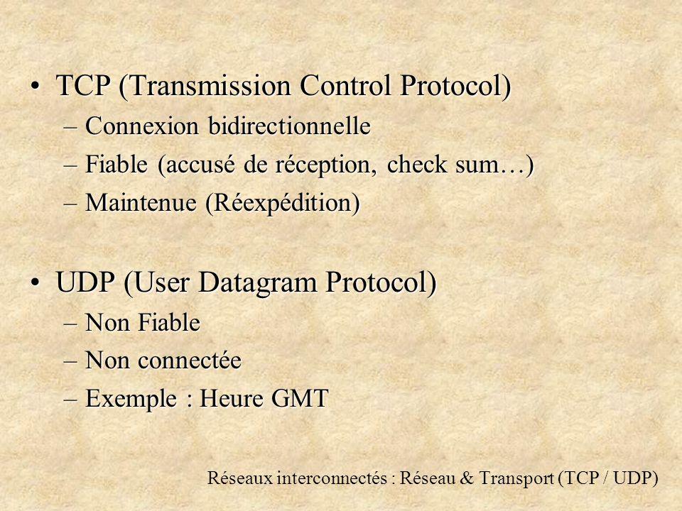 Réseaux interconnectés : Réseau & Transport (TCP / UDP) TCP (Transmission Control Protocol)TCP (Transmission Control Protocol) –Connexion bidirectionnelle –Fiable (accusé de réception, check sum…) –Maintenue (Réexpédition) UDP (User Datagram Protocol)UDP (User Datagram Protocol) –Non Fiable –Non connectée –Exemple : Heure GMT