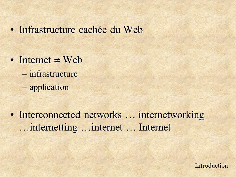 Réseaux interconnectés : Model OSI (Conclusion) Concrètement « qui fait quoi ??.