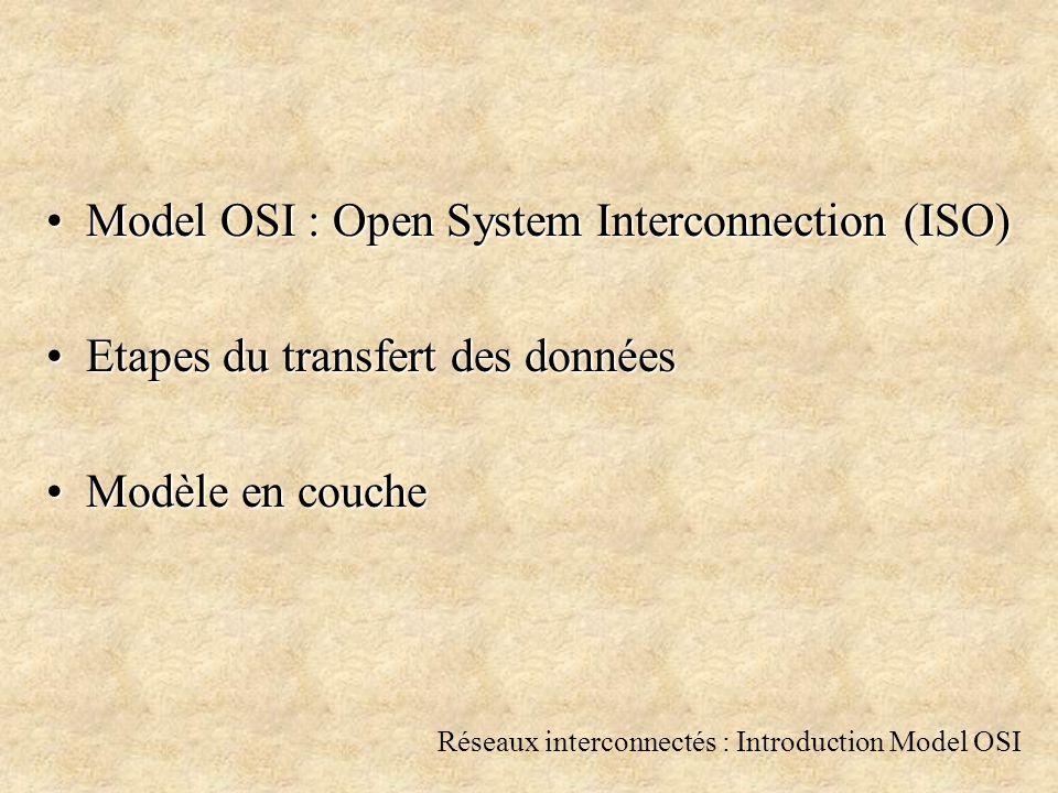 Réseaux interconnectés : Introduction Model OSI Model OSI : Open System Interconnection (ISO)Model OSI : Open System Interconnection (ISO) Etapes du transfert des donnéesEtapes du transfert des données Modèle en coucheModèle en couche