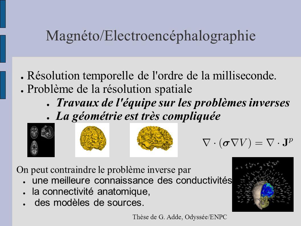 Magnéto/Electroencéphalographie Résolution temporelle de l'ordre de la milliseconde. Problème de la résolution spatiale Travaux de l'équipe sur les pr