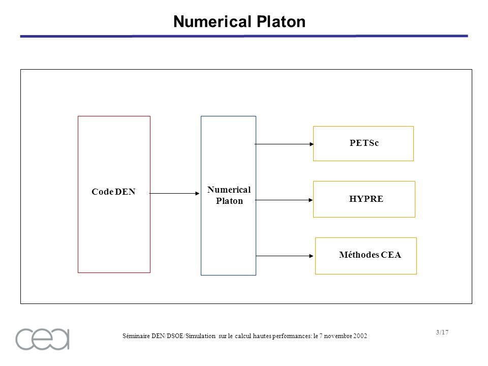 Séminaire DEN/DSOE/Simulation sur le calcul hautes performances: le 7 novembre 2002 4/17 Numerical Platon Niveau 1 Niveau 2 NUMERICAL PLATON Méthodes numériques de haut niveau Interface aux opérateurs de base et aux fonctions numériques (BLAS, opérateurs daccès aux données,...) Interface C Interface Fortran 77 Interface Ocaml Interface C++ Méthode de haut niveau optimisée et donc devenue disponible dans linterface Niveau 3 Bibliothèques de base Structures et fonctions F77 Structures et fonctions C Classes C++ Structures et fonctions parallèle F77 (OpenMP et/ou PVM et/ou MPI) Structures et fonctions parallèles C ou C++ (OpenMP et/ou PVM et/ou MPI) Structures et fonctions Fortran pour machine vectorielle Bibliothèques destinées aux calculs de type scalaire Bibliothèques destinées aux calculs de type parallèle Bibliothèques destinées aux calculs de type vectoriel CODE DEN Interface python