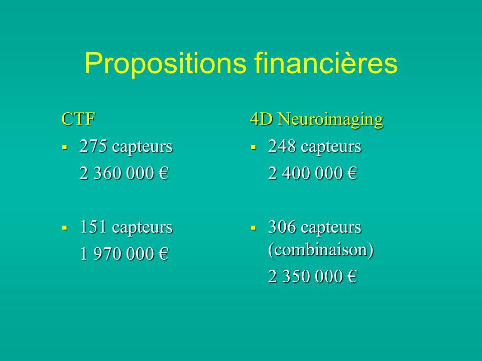 Propositions financières CTF 275 capteurs 275 capteurs 2 360 000 2 360 000 151 capteurs 151 capteurs 1 970 000 1 970 000 4D Neuroimaging 248 capteurs 248 capteurs 2 400 000 2 400 000 306 capteurs (combinaison) 306 capteurs (combinaison) 2 350 000 2 350 000