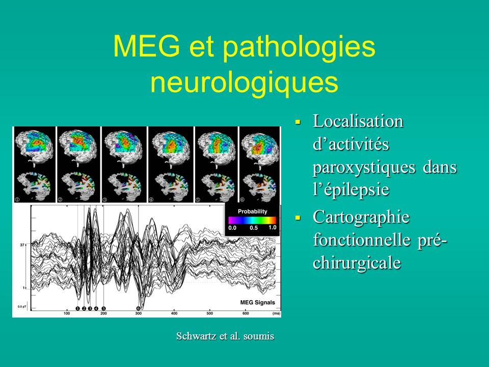 MEG et pathologies neurologiques Localisation dactivités paroxystiques dans lépilepsie Localisation dactivités paroxystiques dans lépilepsie Cartographie fonctionnelle pré- chirurgicale Cartographie fonctionnelle pré- chirurgicale Schwartz et al.