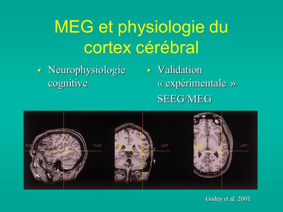 MEG et physiologie du cortex cérébral Neurophysiologie cognitive Neurophysiologie cognitive Validation « expérimentale » Validation « expérimentale »SEEG/MEG Godey et al.