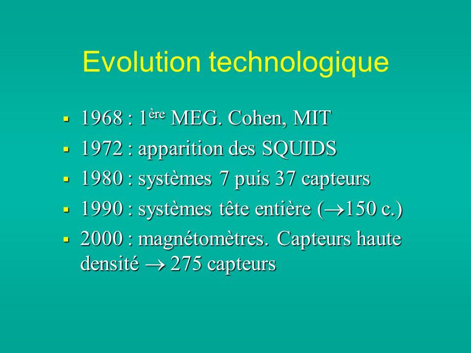 Evolution technologique 1968 : 1 ère MEG. Cohen, MIT 1968 : 1 ère MEG. Cohen, MIT 1972 : apparition des SQUIDS 1972 : apparition des SQUIDS 1980 : sys