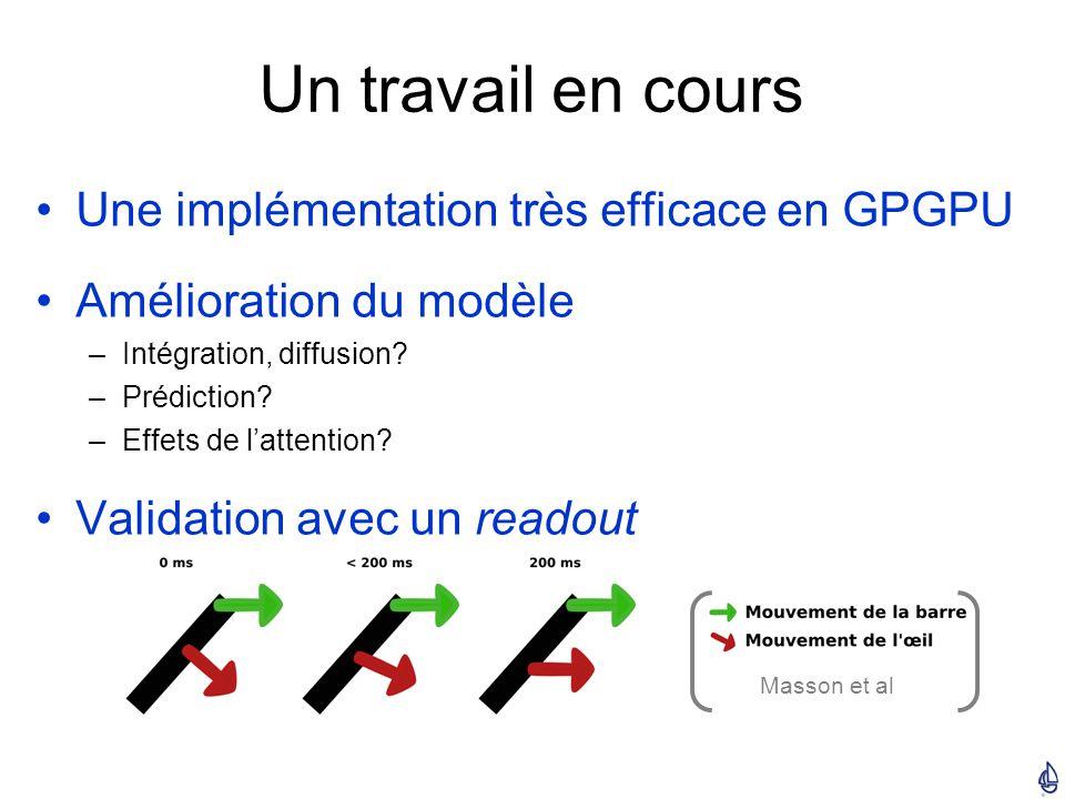 Un travail en cours Une implémentation très efficace en GPGPU Amélioration du modèle –Intégration, diffusion.