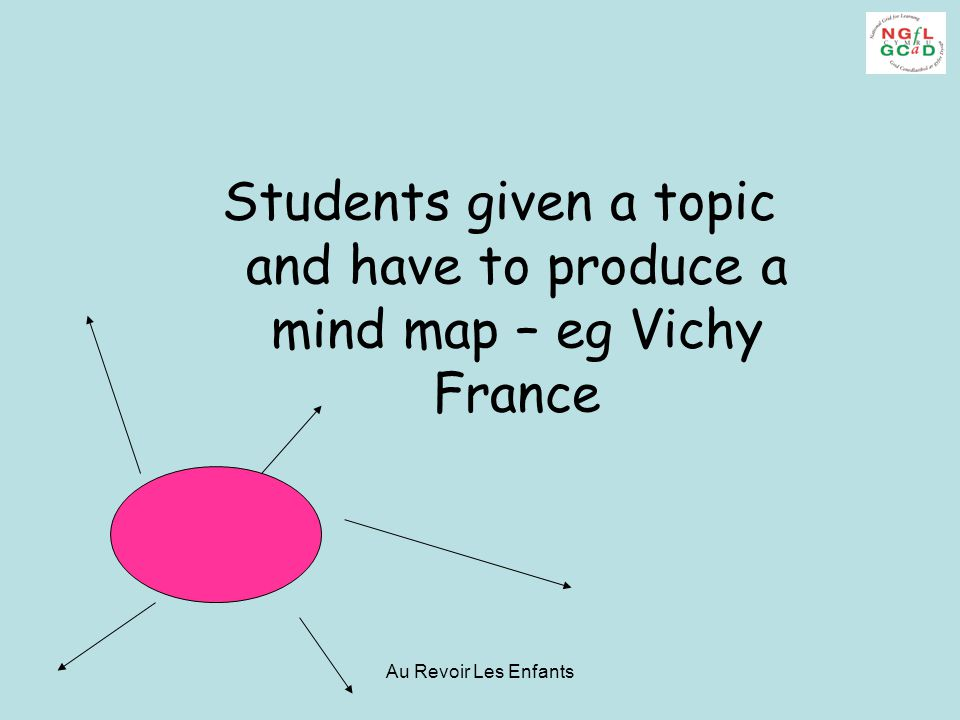 Au Revoir Les Enfants Students given a topic and have to produce a mind map – eg Vichy France
