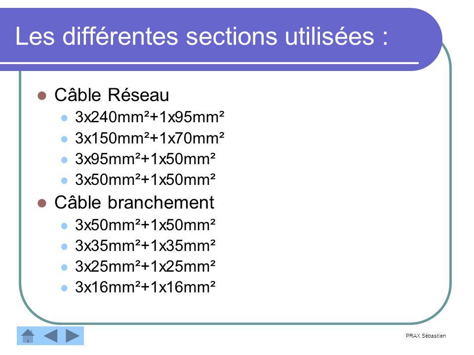 Les différentes sections utilisées : Câble Réseau 3x240mm²+1x95mm² 3x150mm²+1x70mm² 3x95mm²+1x50mm² 3x50mm²+1x50mm² Câble branchement 3x50mm²+1x50mm² 3x35mm²+1x35mm² 3x25mm²+1x25mm² 3x16mm²+1x16mm² PRAX Sébastien