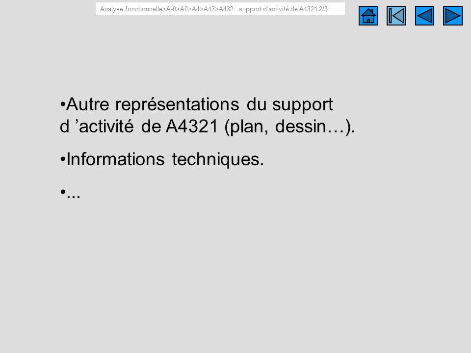 Support d activité de A4321 2/3 Autre représentations du support d activité de A4321 (plan, dessin…). Informations techniques.... Analyse fonctionnell