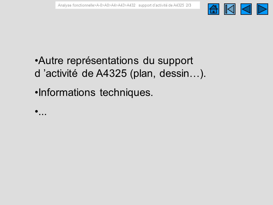 Support d activité de A4325 2/3 Autre représentations du support d activité de A4325 (plan, dessin…). Informations techniques.... Analyse fonctionnell