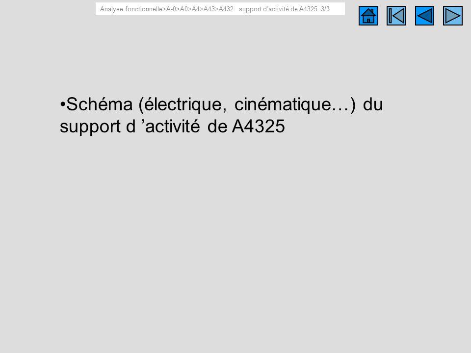 Support d activité de A4325 3/3 Schéma (électrique, cinématique…) du support d activité de A4325 Analyse fonctionnelle>A-0>A0>A4>A43>A432 support dact