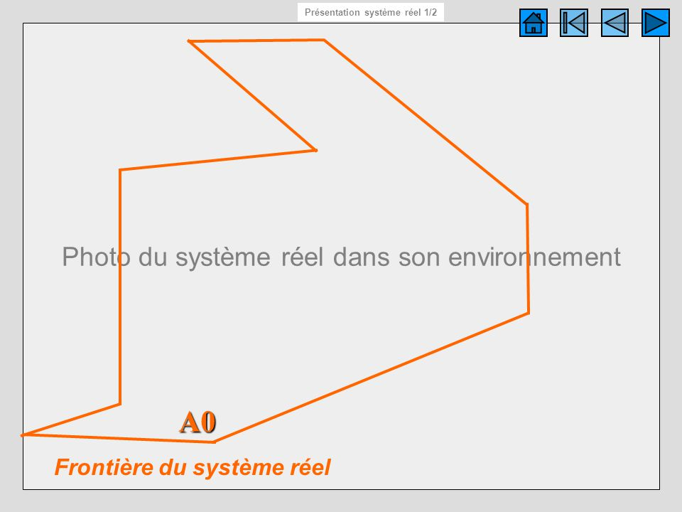 Textes et photos de présentation générale du système réel Plusieurs diapositives peuvent être nécessaires.