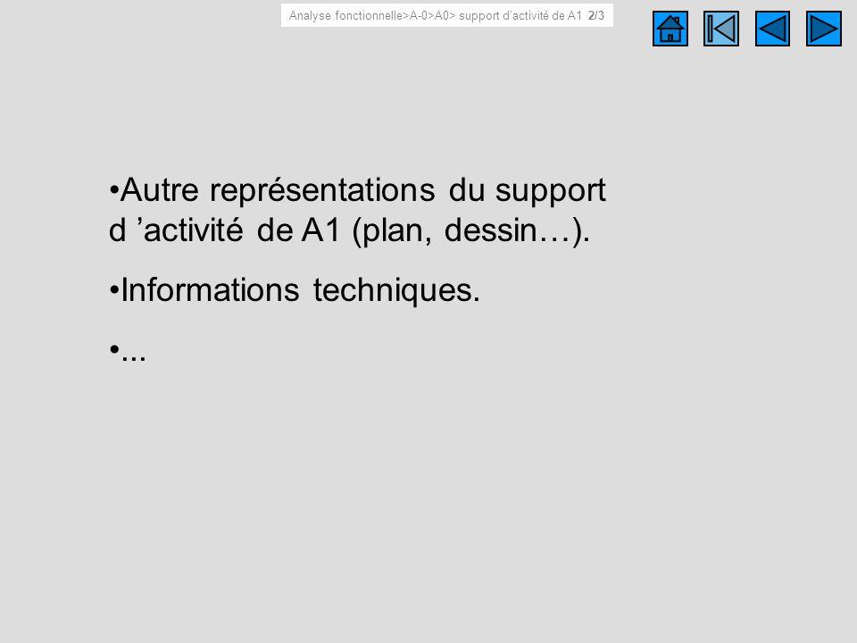 Support d activité de A1 2/3 Autre représentations du support d activité de A1 (plan, dessin…). Informations techniques.... Analyse fonctionnelle>A-0>
