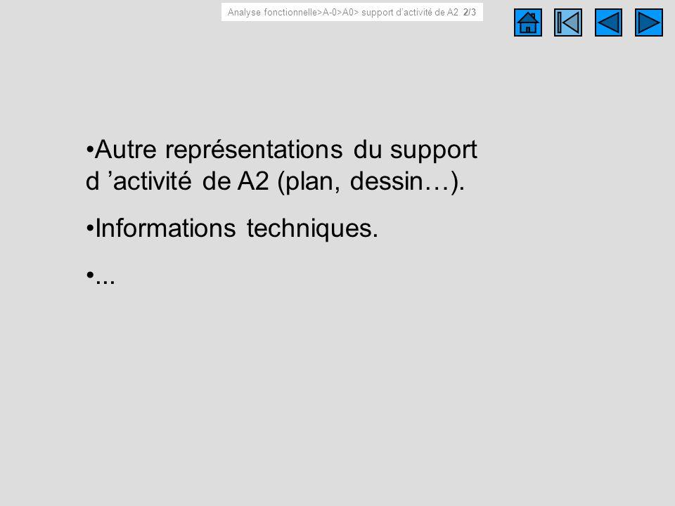Support d activité de A2 2/3 Autre représentations du support d activité de A2 (plan, dessin…). Informations techniques.... Analyse fonctionnelle>A-0>