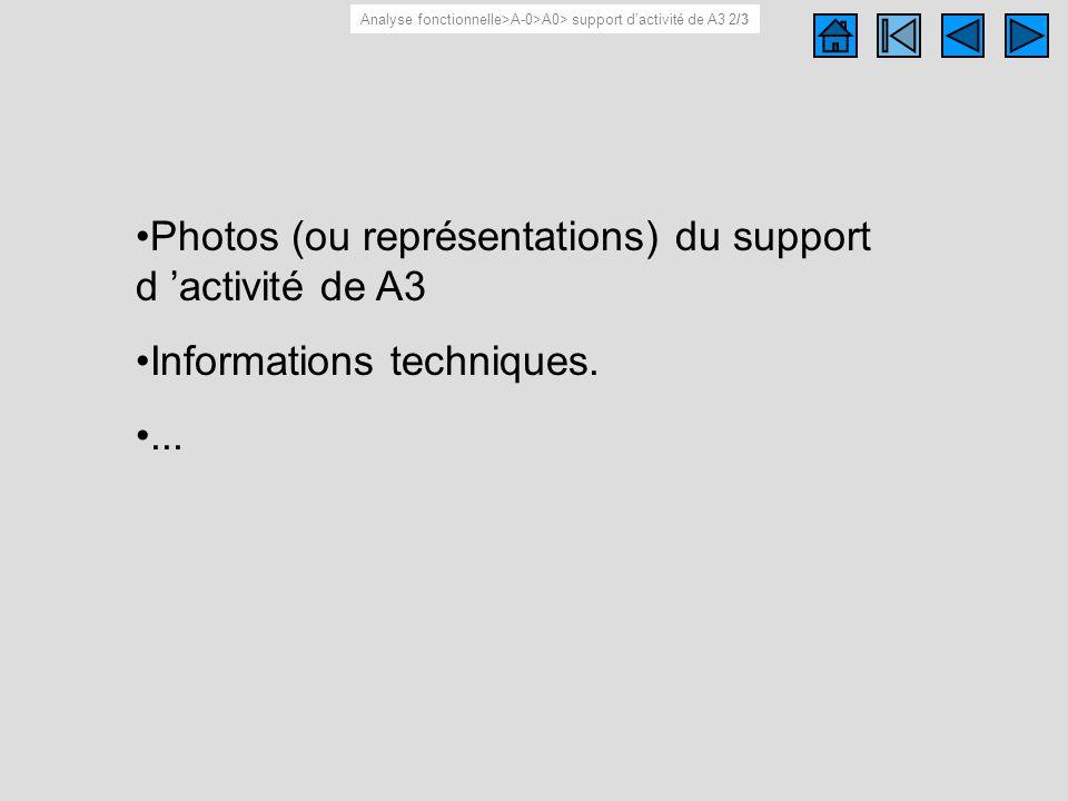 Support d activité de A3 2/3 Photos (ou représentations) du support d activité de A3 Informations techniques.... Analyse fonctionnelle>A-0>A0> support