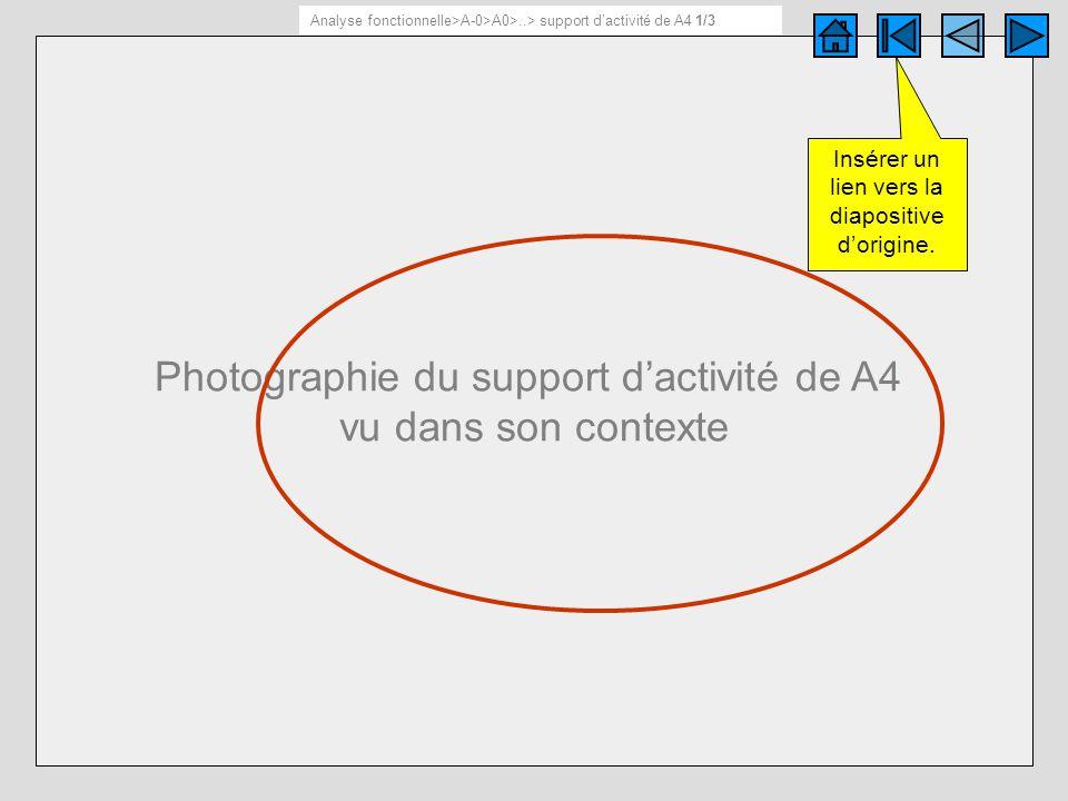 Photographie du support dactivité de A4 vu dans son contexte Support dactivité de A4 1/ 3 Analyse fonctionnelle>A-0>A0>..> support dactivité de A4 1/3