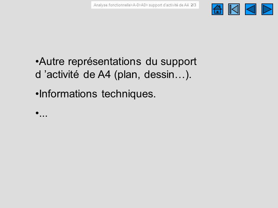 Support d activité de A4 2/3 Autre représentations du support d activité de A4 (plan, dessin…). Informations techniques.... Analyse fonctionnelle>A-0>