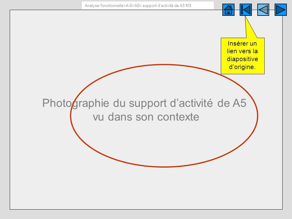 Photographie du support dactivité de A5 vu dans son contexte Support dactivité de A5 1/ 3 Analyse fonctionnelle>A-0>A0> support dactivité de A5 1/3 In