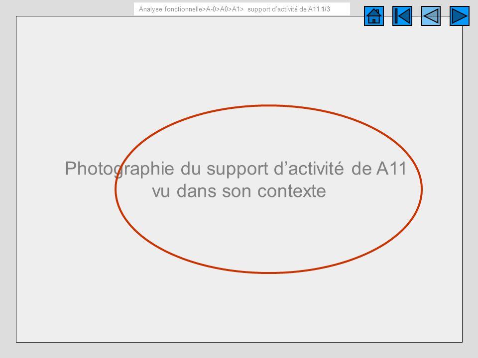 Photographie du support dactivité de A11 vu dans son contexte Support dactivité de A11 1/ 3 Analyse fonctionnelle>A-0>A0>A1> support dactivité de A11