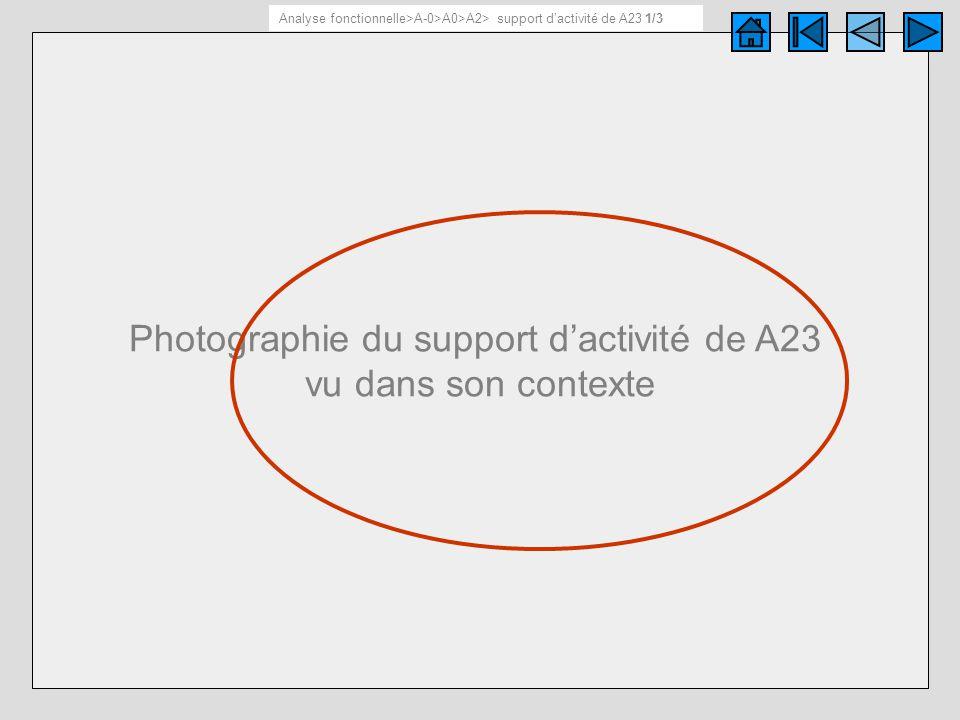 Photographie du support dactivité de A23 vu dans son contexte Support dactivité de A23 1/ 3 Analyse fonctionnelle>A-0>A0>A2> support dactivité de A23