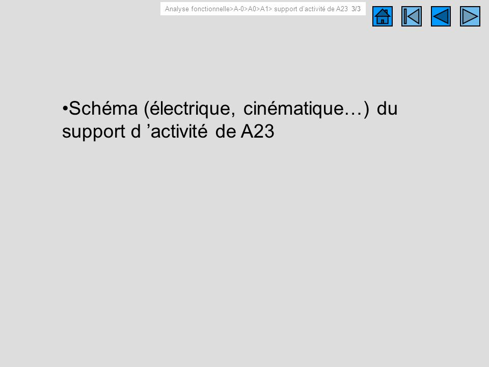 Support d activité de A23 3/3 Schéma (électrique, cinématique…) du support d activité de A23 Analyse fonctionnelle>A-0>A0>A1> support dactivité de A23