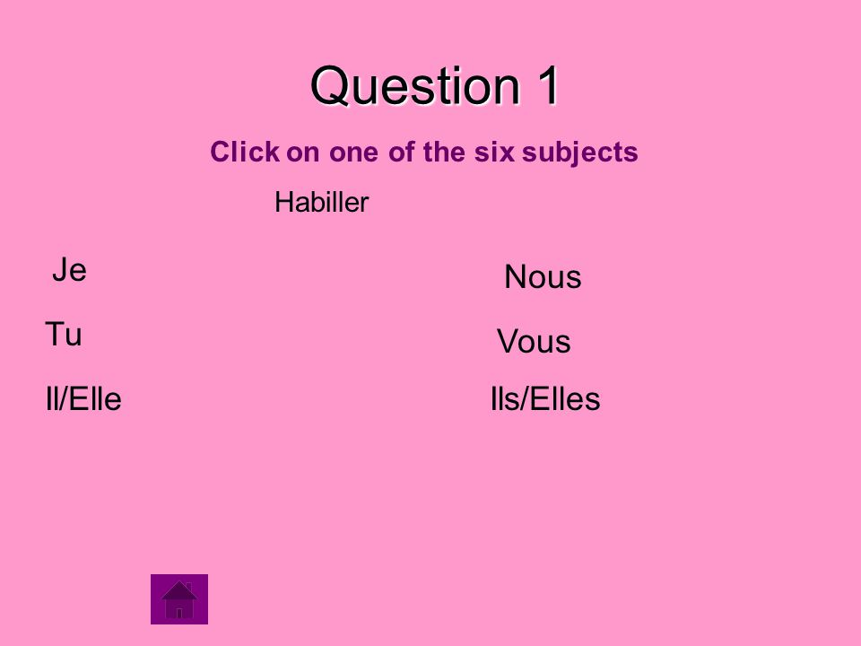 Question 1 Click on one of the six subjects Vous Ils/Elles Tu Il/Elle Je Nous Habiller