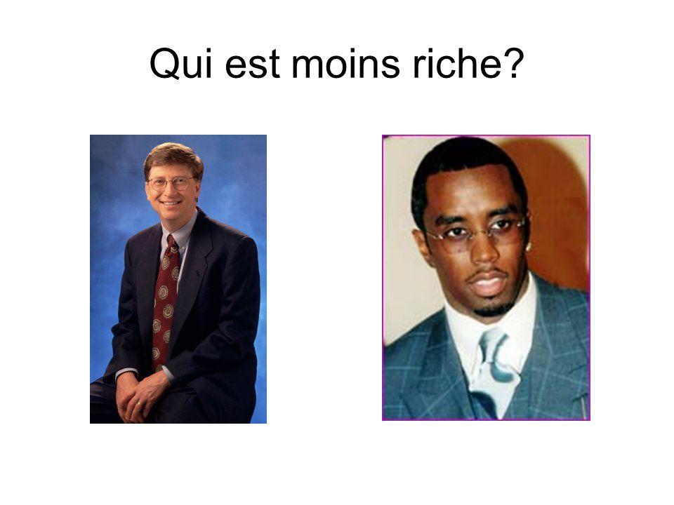 Qui est moins riche?