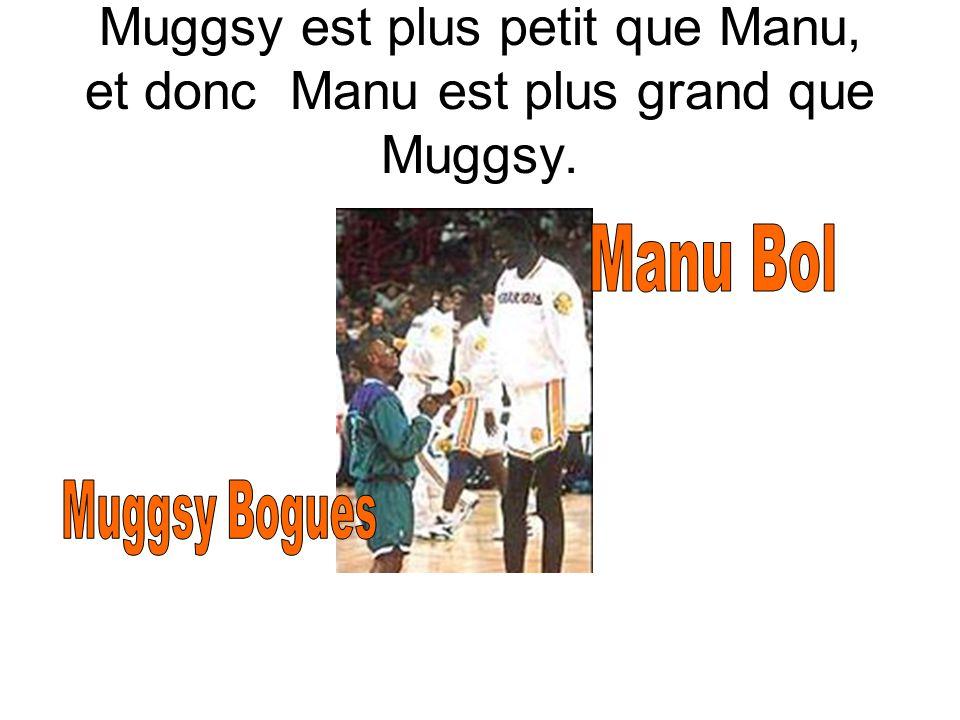 Muggsy est plus petit que Manu, et donc Manu est plus grand que Muggsy.