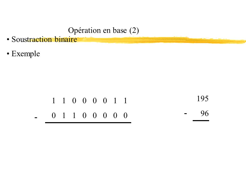 B B3 B2 B1 B0 0 1 1 0 Les codes Le code GRAY (binaire réfléchi) - Transcodage Binaire pur - Binaire réfléchi G G3 G2 G1 G0