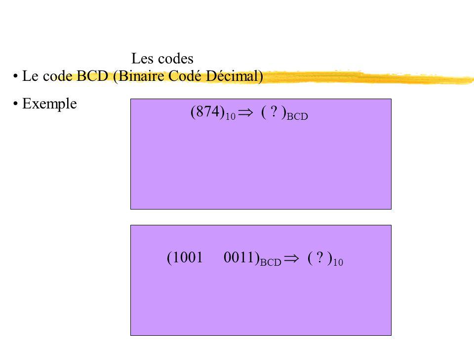 Les codes Le code BCD (Binaire Codé Décimal) Exemple (137) 10 ( ? ) 2 1372 2 2 2 2 2 2 2
